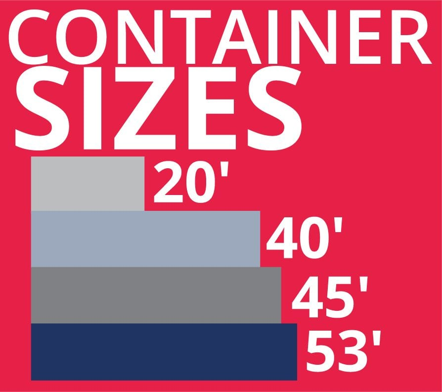 Container Sizes: 20', 40', 45', 53'