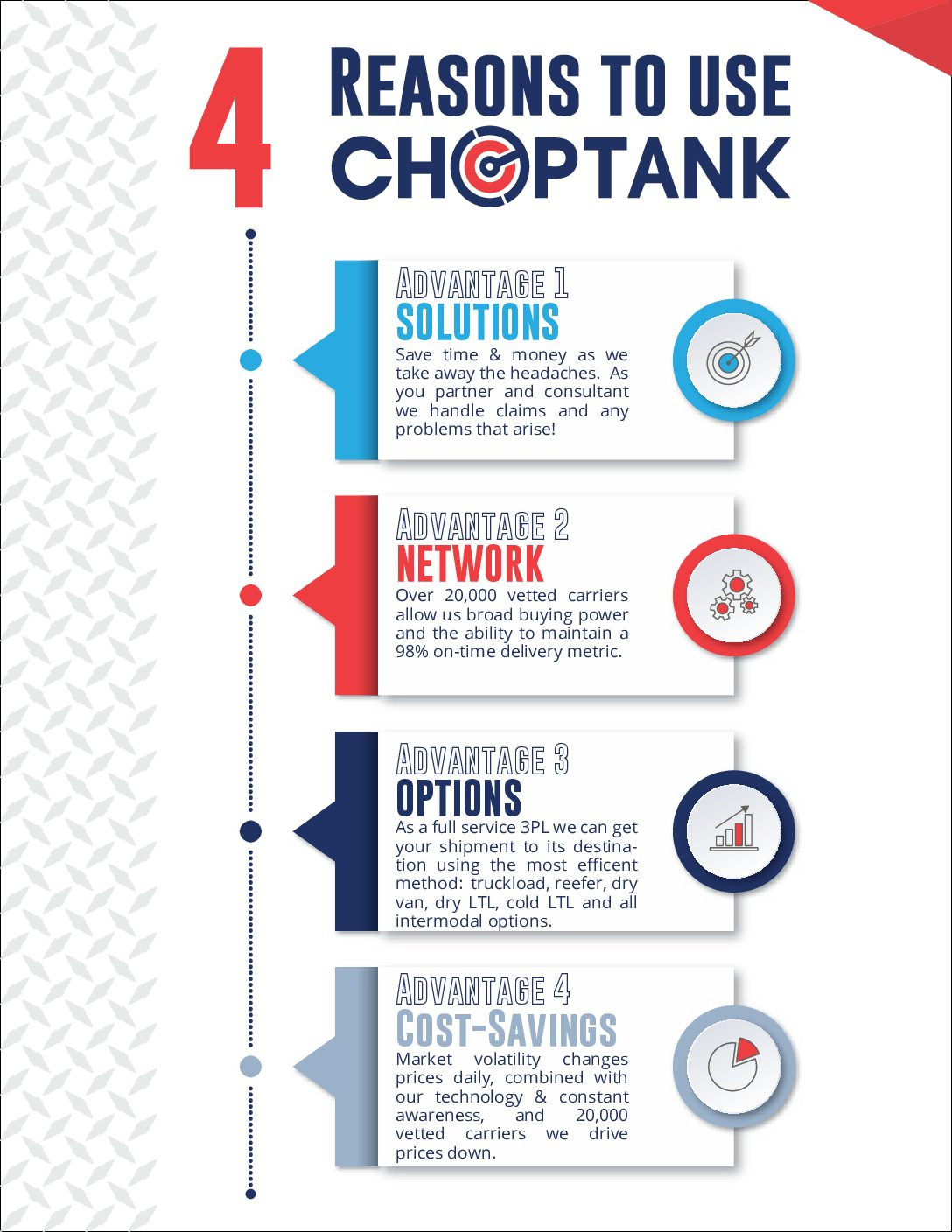 Resources for Freight Shippers & Carriers - Choptank Transport